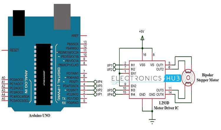 Stepper Motor Control Using Arduino