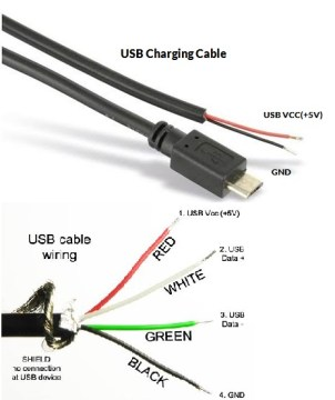 Datacable vs Charging cable