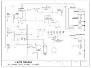 Most Popular Circuit Diagrams Drawing Tools  Electronics