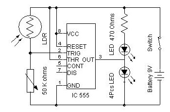 Automatic Street Light Control Project Using LEDs