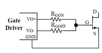 GaN Power Devices: Potential, Benefits, and Keys to
