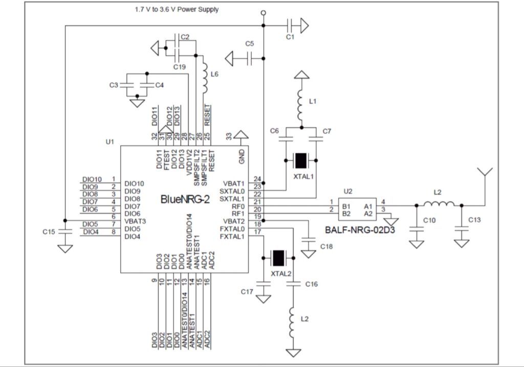 Connectivity Chipset or Module for IoT System: Solving the