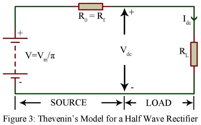 Half Wave Rectifier | Derivation - Electronics Tutorials