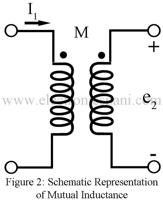 Dot Convention | Inductor in Series and Parallel