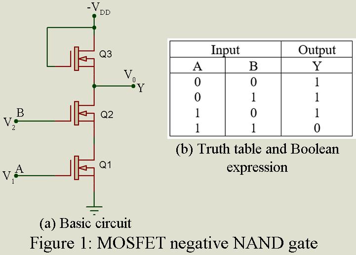 Digital MOSFET Circuits - Electronics Tutorials