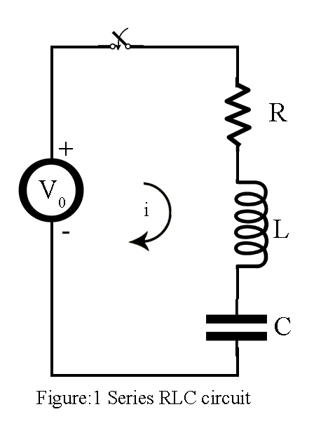 Transient Response in RLC Circuit with D.C. Excitation