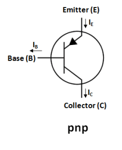 What is a Transistor ? Describe the Transistor Action in