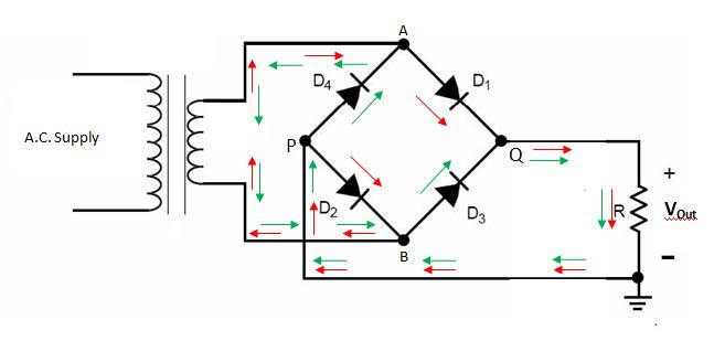 circuit full wave bridge rectifier