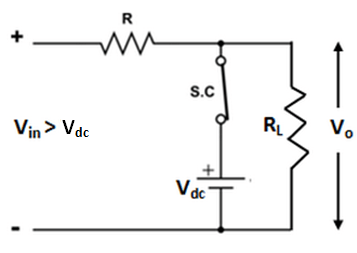 Write short notes on Clipping Circuit and Clamping Circuit