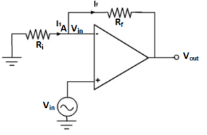 Application of OP-Amp as Inverting amplifier , Non