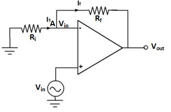 Dual Amplifier Wiring Diagram Dual CT Wiring Diagram ~ Odicis