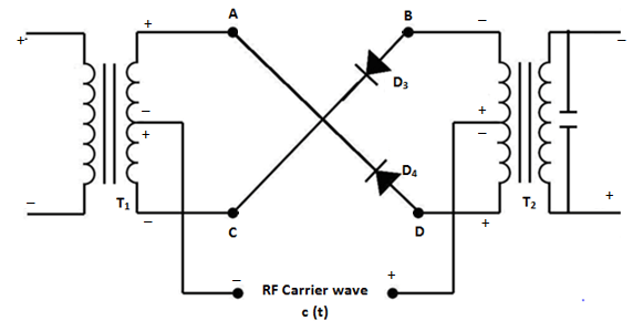 double sideband suppressed carrier dsb sc modulator