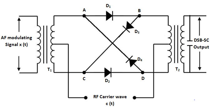 Ring Modulator for The Double Sideband Suppressed Carrier