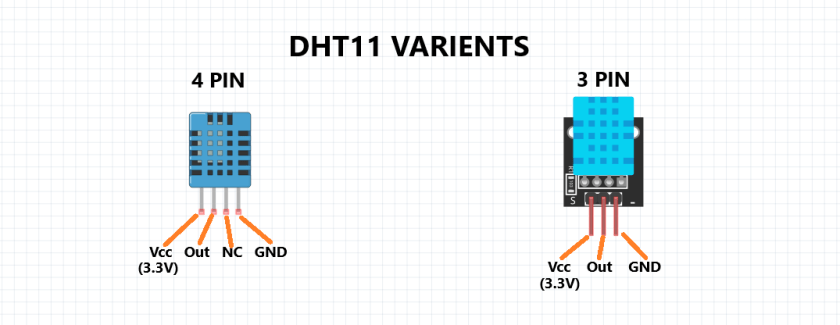 dht11 pin configuration