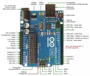Arduino uno pin configuration