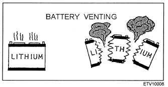 Lead-Acid Cell Batteries