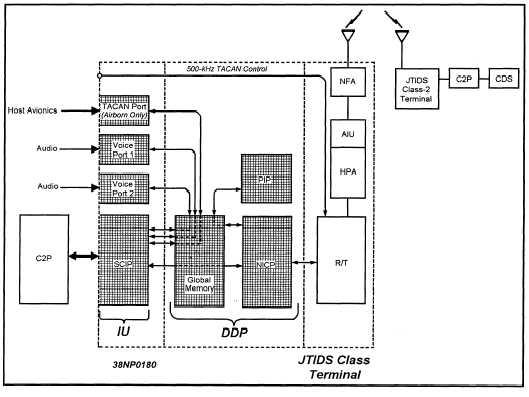 figure 127 power supply unit block diagram