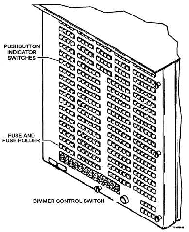 Figure 1-9.Computer switching and control panel used on a
