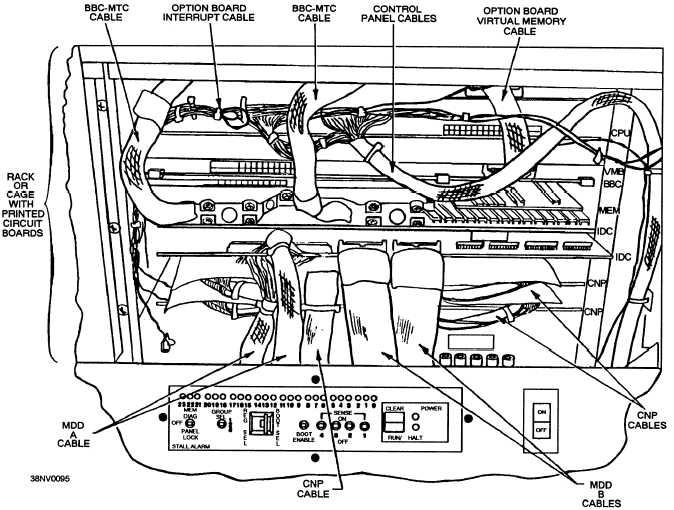 Backplane or Motherboard