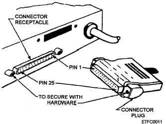 Figure 2-19.Rectangular multipin connectors