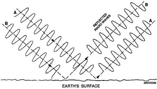 1994 Wr 250 Wiring Diagram Transformer Diagrams Wiring