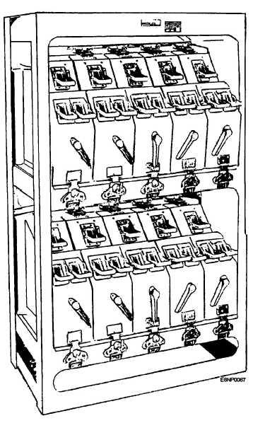 Figure 5-1.Manual switchboard