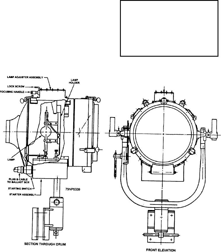 Figure 4-30.--A 12-inch incandescent searchlight converted