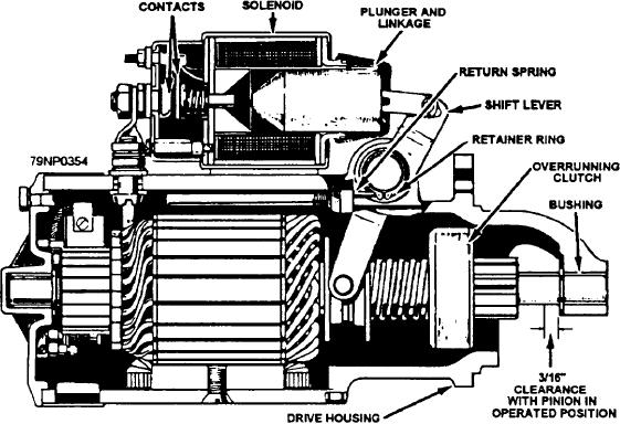 [Overrun Clutch Diagram Overrun Free Engine Image For