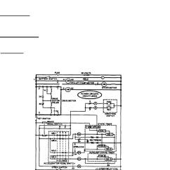 Clark Forklift C500 Wiring Diagram 2007 Chevy Cobalt Lt Radio Www Toyskids Co Figure 5 38 Of An Electric Clarke Motor