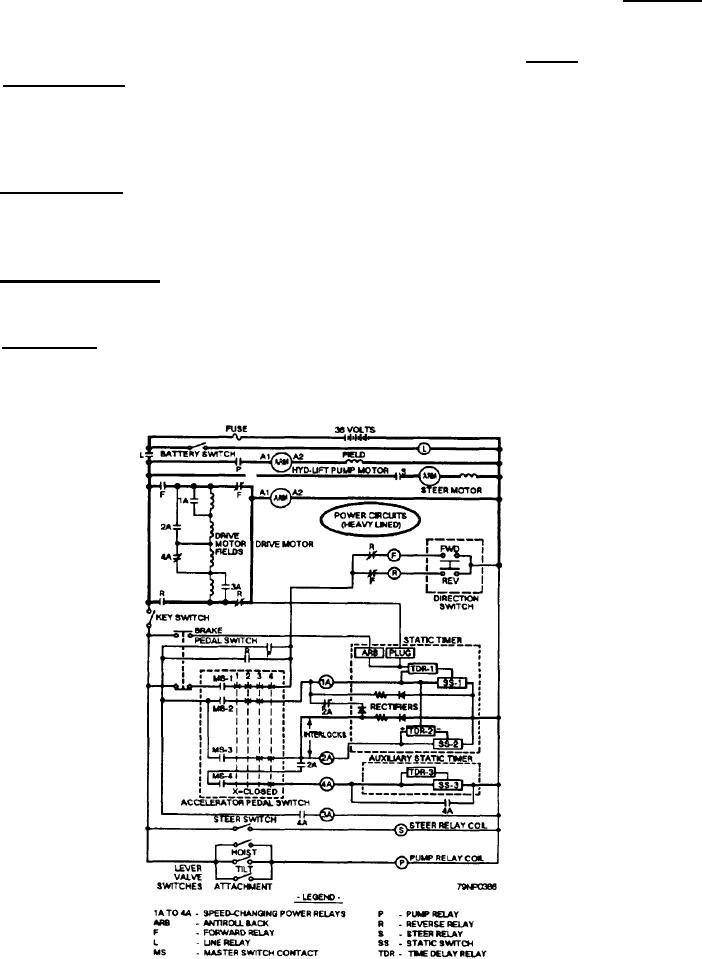 24 volt relay wiring diagram 7 million stun gun figure 5-38.--wiring of an electric forklift.