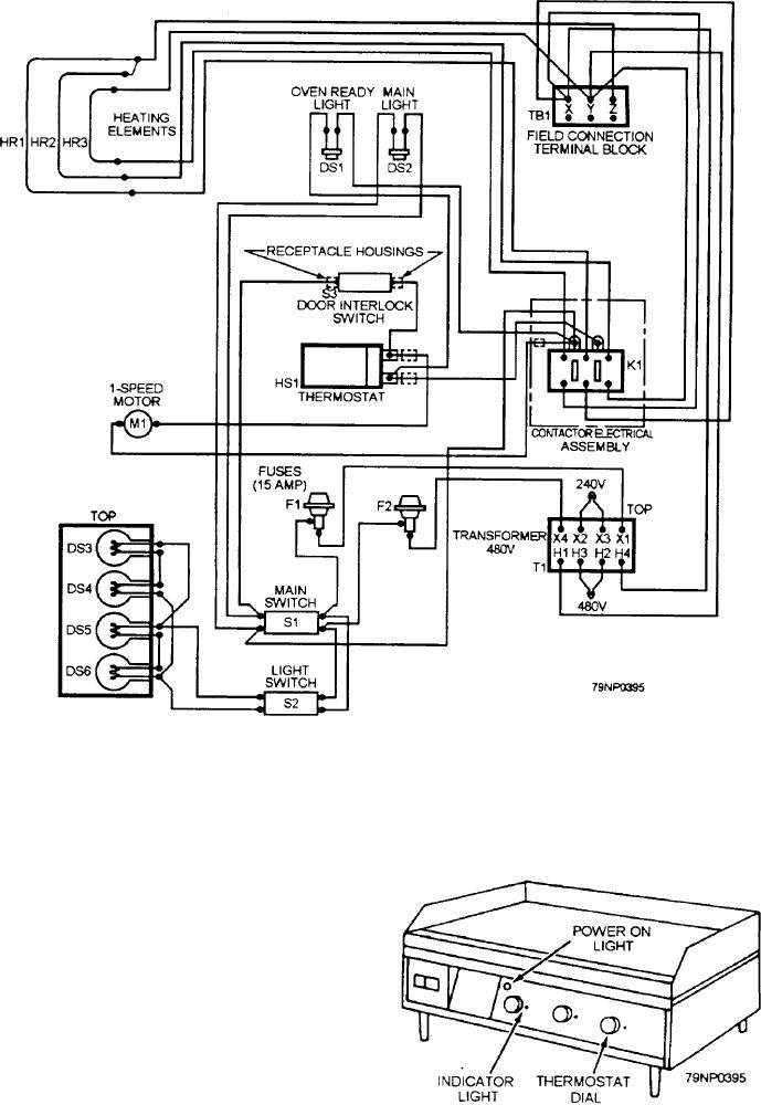 Figure 5-46.--Wiring diagram of M-series oven.