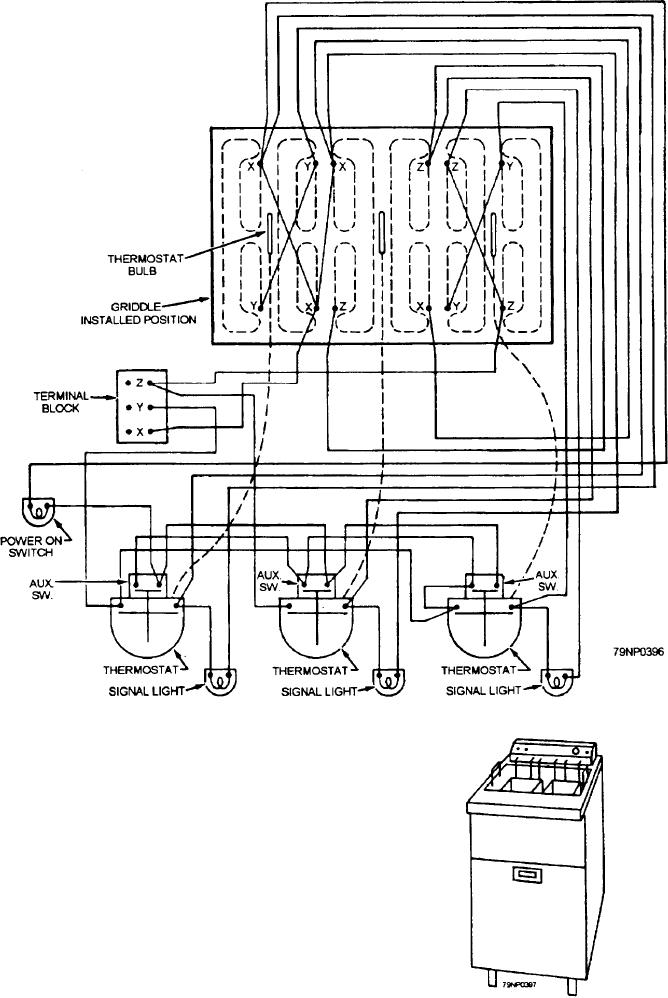 Figure 5-48.--Electric griddle wiring diagram.