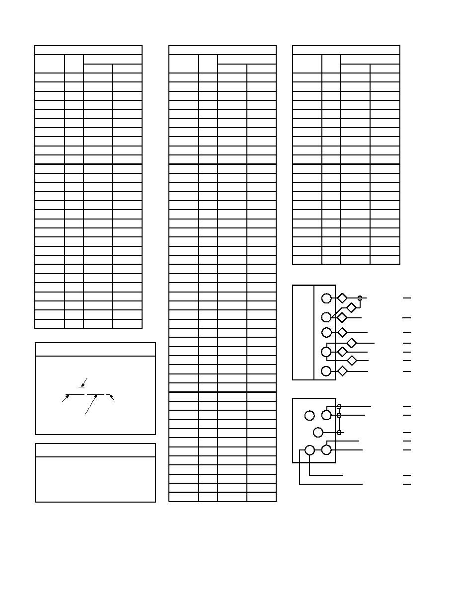 Figure 5-11. Test Set, Lower Panel Assembly Wiring Diagram