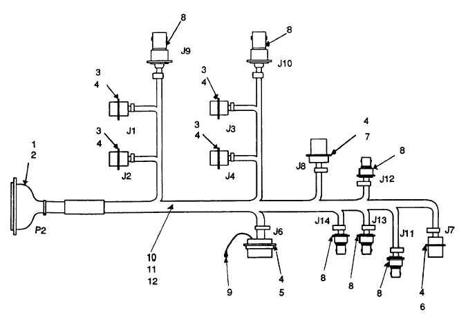 Figure C-2. Test Set Wiring Harness