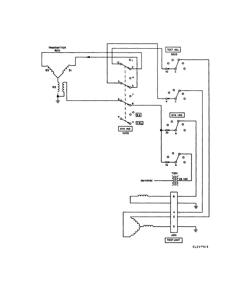 Figure 5-4. Transmitter test circuit, schematic diagram of