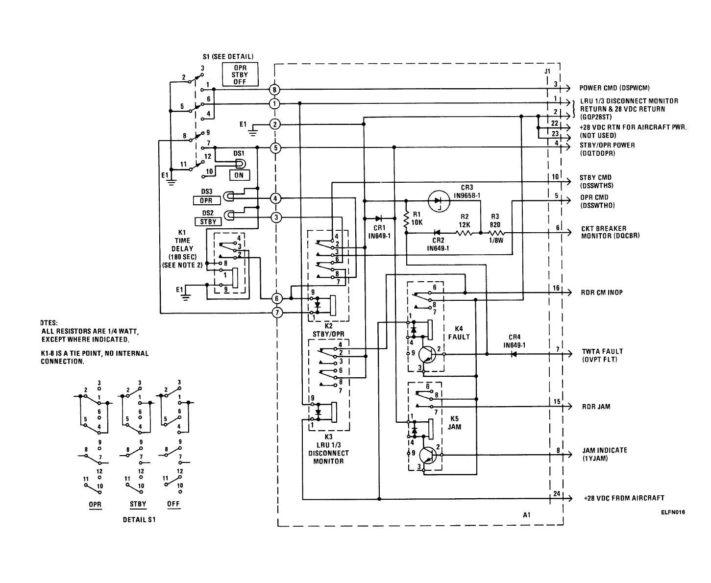 Figure FO-13 CONTROL INDICATOR 1A1A1 SCHEMATIC DIAGRAM