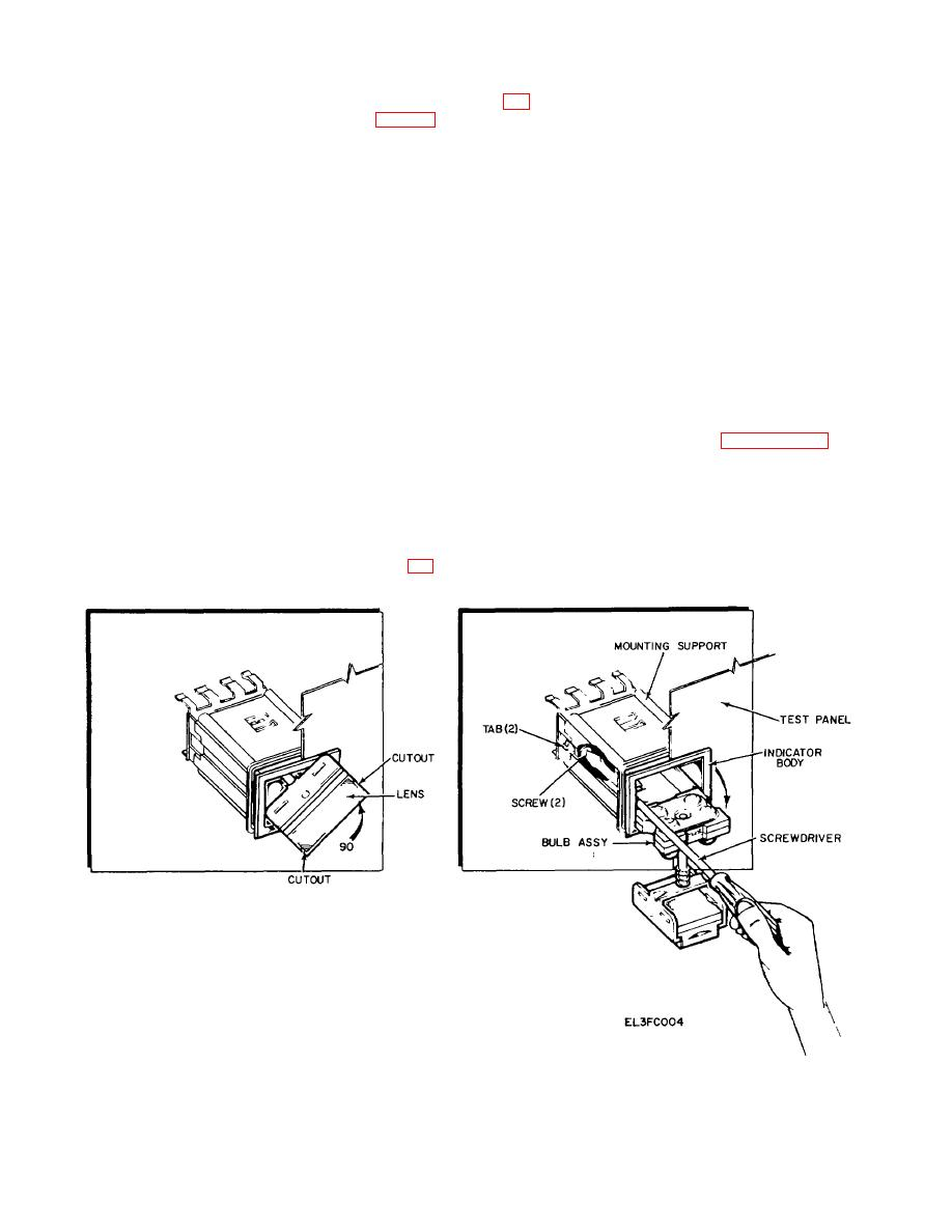 Figure 3-2. Replacement of indicator lamp assembly.