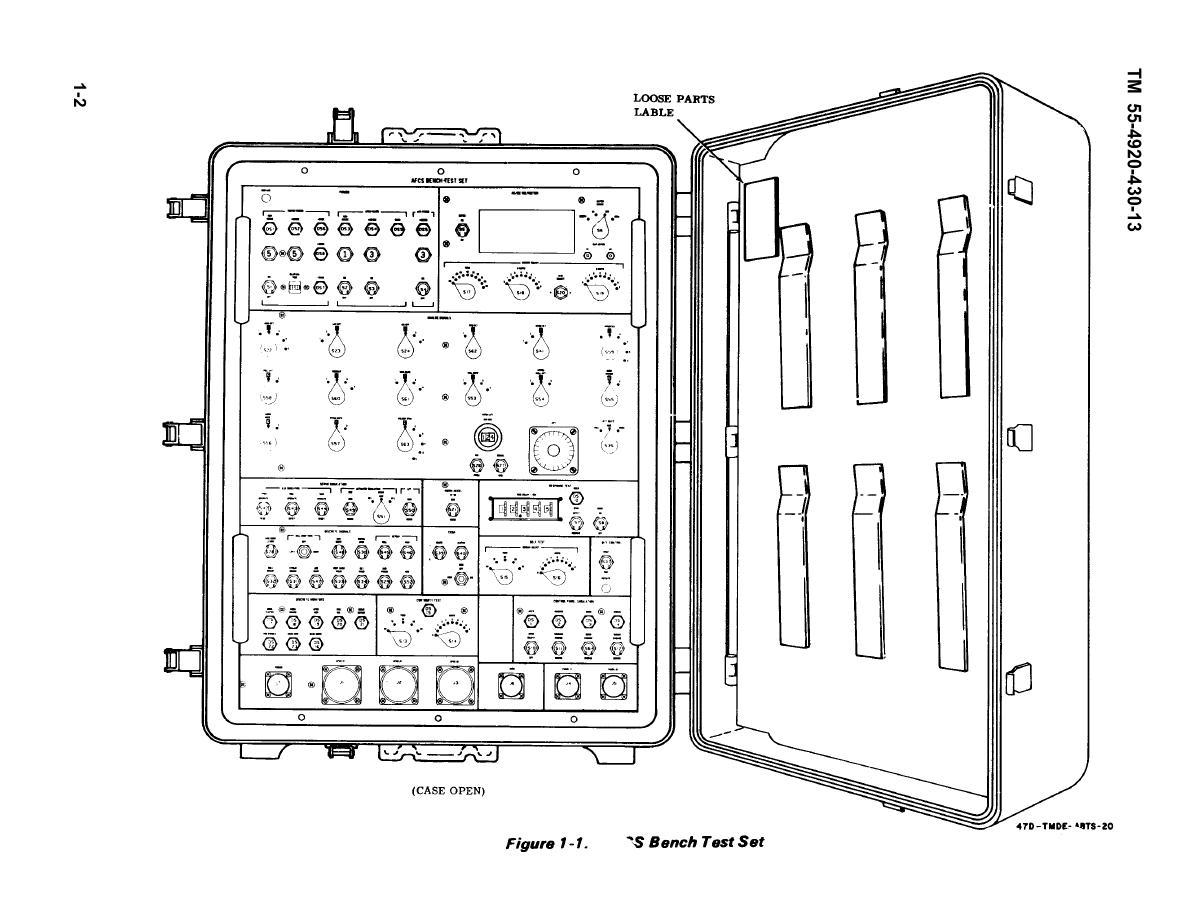 Figure 1-1. Bench Test Set