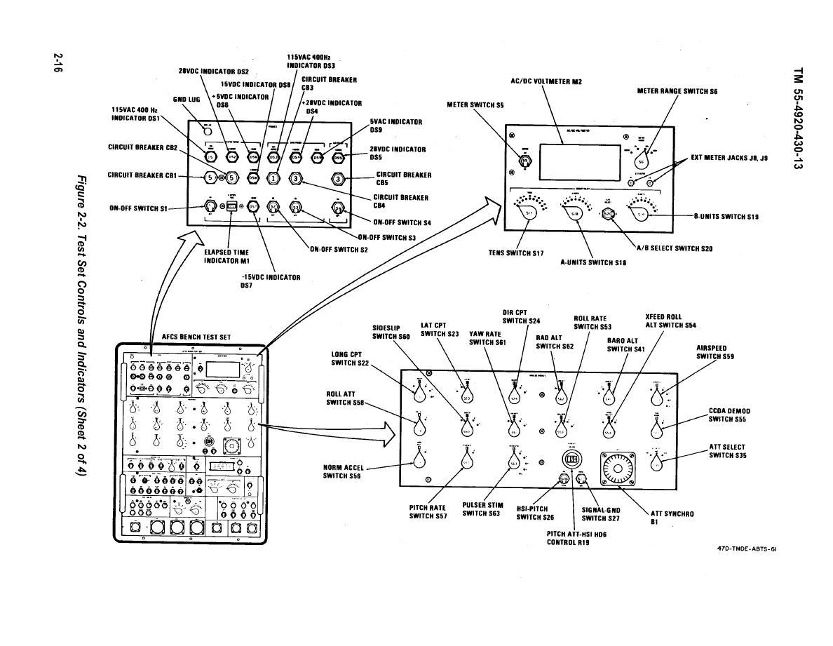 Figure 2-2. Test Set Controls and Indicators (Sheet 2 of 4)