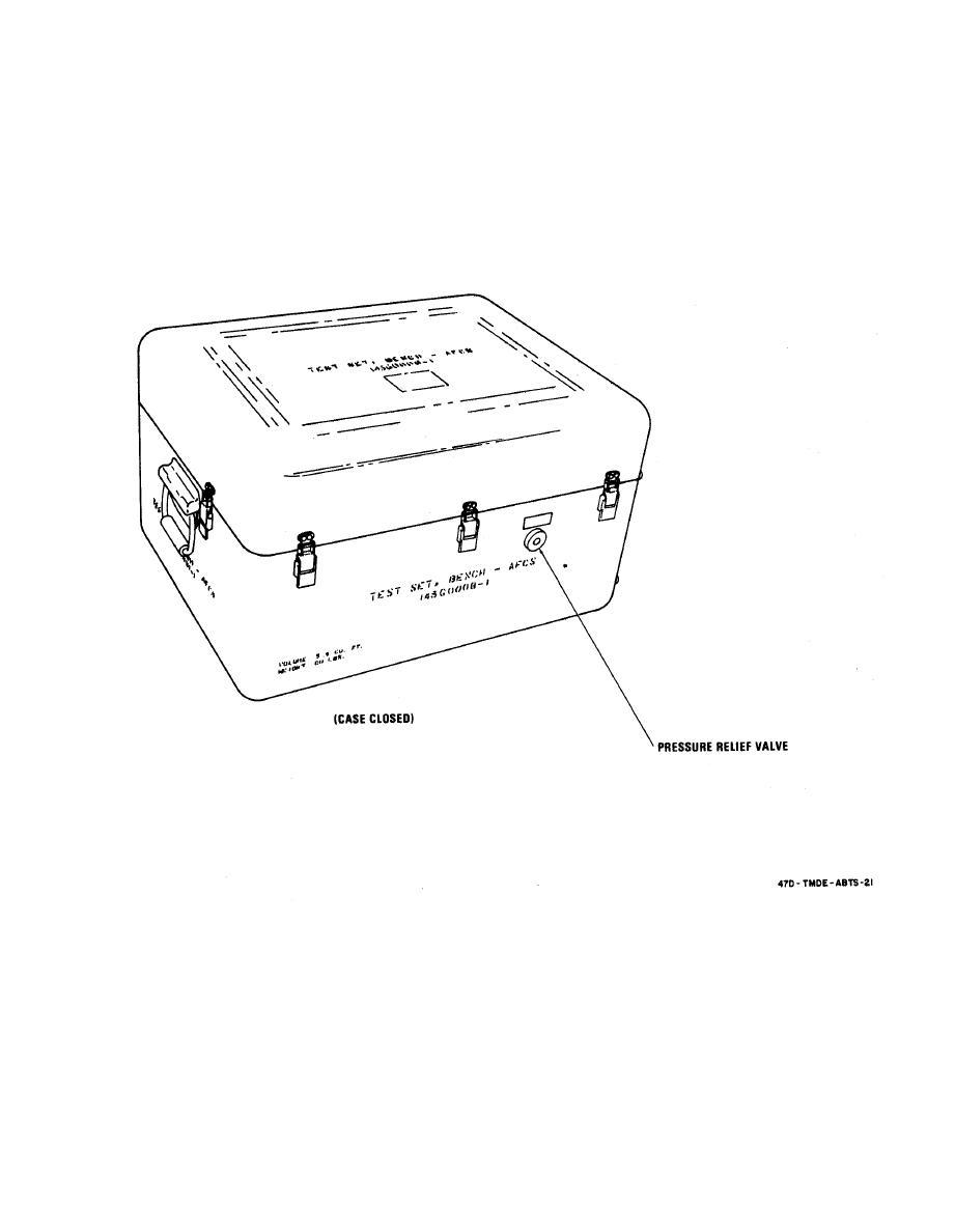 Figure 4-1. AFCS Bench Test Set (Case Closed)