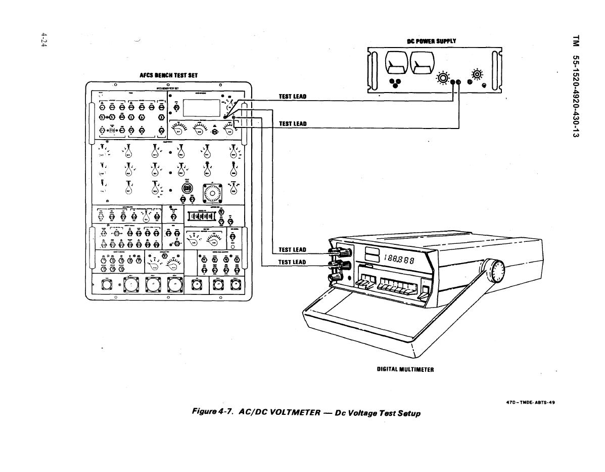 Figure 4-7. AC/DC VOLTMETER- Dc Voltage Test Setup