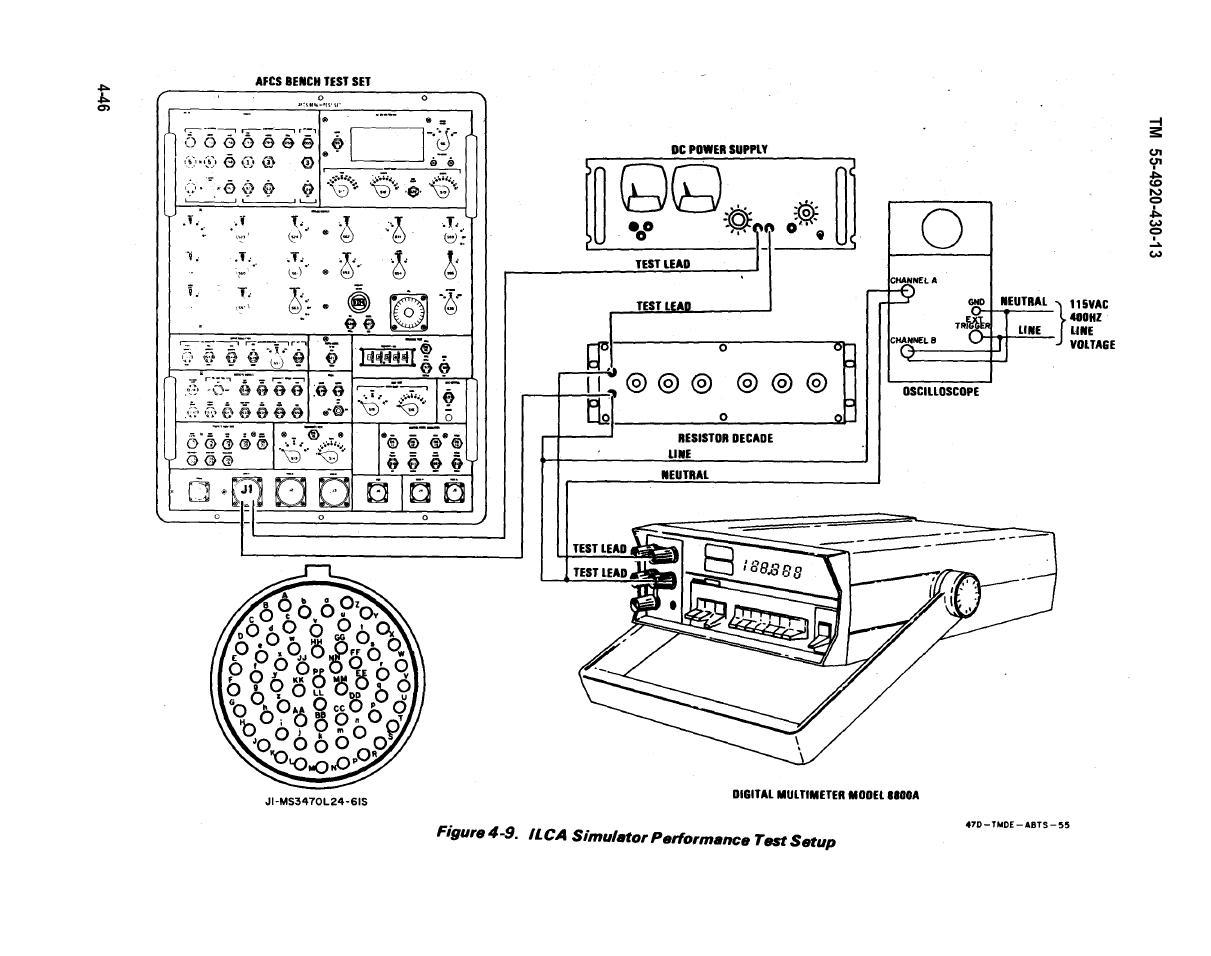 Figure 4-9. ILCA Simulator Performance Test Setup