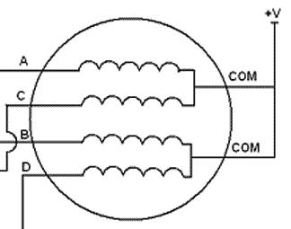 Step-motor2