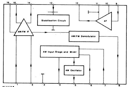 TDA1083 AM radio circuit schematic