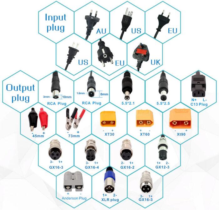 разъемы зарядных устройств для электросамоката электроскутера электровелосипеда