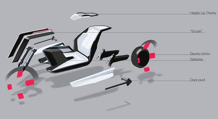 Электромотоцикл Tesla Model C (концепт)