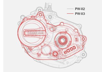 Новый PW-X3 примерно на 20% меньше модели PW-X2