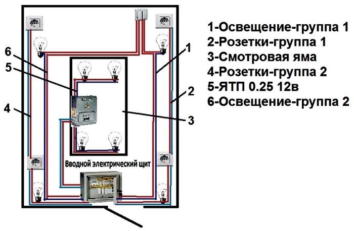 Skhema 2