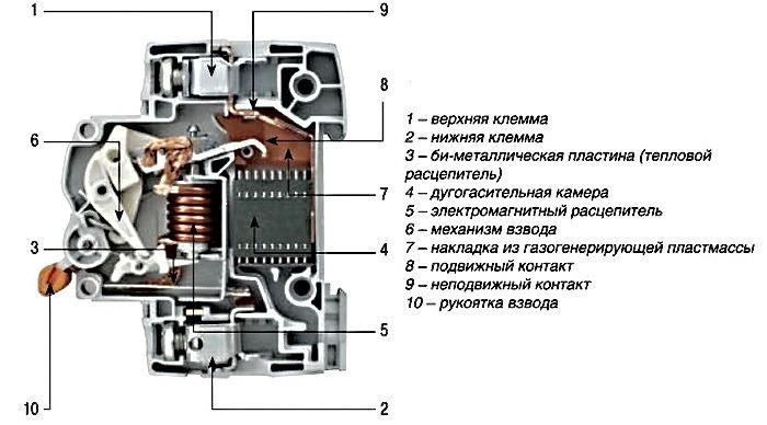 Elektricheski avtomat ustroistvo