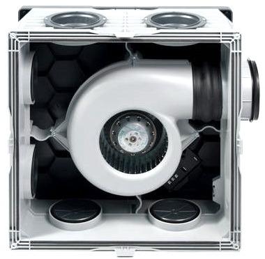 Elektricheskii ventiliator mnogozonalnyi